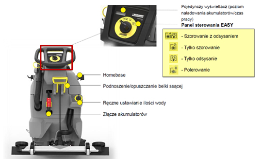 Nowa szorowarka kompaktowa Karcher
