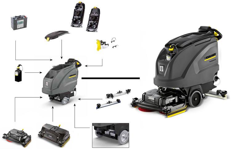Akcesoria konfiguracyjne B 60